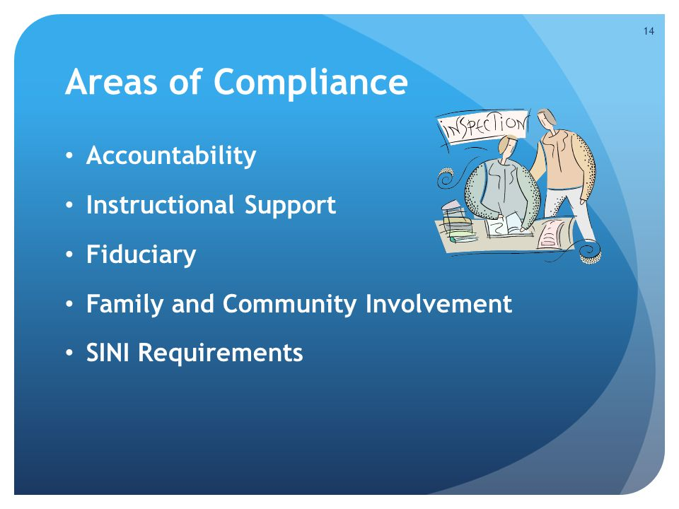 Areas of Compliance Accountability Instructional Support Fiduciary Family and Community Involvement SINI Requirements 14