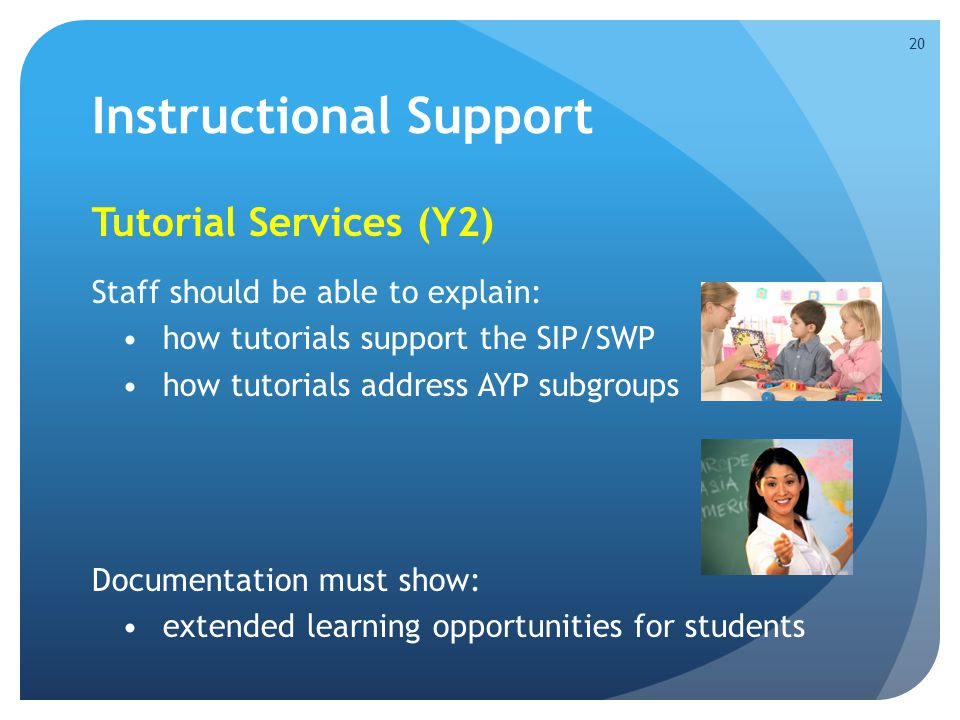 Instructional Support Tutorial Services (Y2) Staff should be able to explain: how tutorials support the SIP/SWP how tutorials address AYP subgroups Documentation must show: extended learning opportunities for students 20