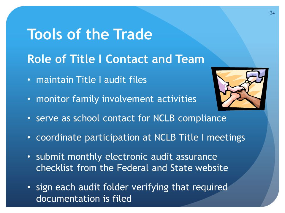 Tools of the Trade Role of Title I Contact and Team maintain Title I audit files monitor family involvement activities serve as school contact for NCLB compliance coordinate participation at NCLB Title I meetings submit monthly electronic audit assurance checklist from the Federal and State website sign each audit folder verifying that required documentation is filed 34