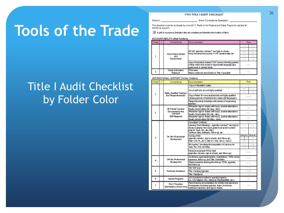 Tools of the Trade Title I Audit Checklist by Folder Color 36