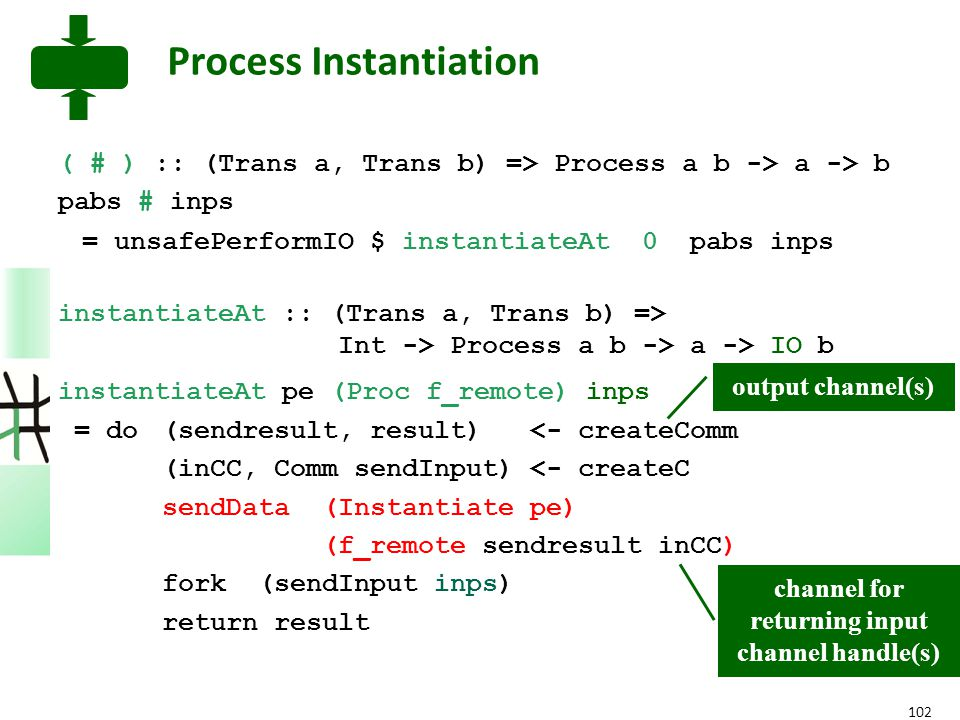 102 Process Instantiation ( # ) :: (Trans a, Trans b) => Process a b -> a -> b pabs # inps = unsafePerformIO $ instantiateAt 0 pabs inps instantiateAt :: (Trans a, Trans b) => Int -> Process a b -> a -> IO b instantiateAt pe (Proc f_remote) inps = do(sendresult, result) <- createComm (inCC, Comm sendInput) <- createC sendData(Instantiate pe) (f_remote sendresult inCC) fork (sendInput inps) return result output channel(s) channel for returning input channel handle(s)