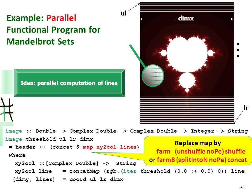 43 Idea: parallel computation of lines image :: Double -> Complex Double -> Complex Double -> Integer -> String image threshold ul lr dimx = header ++