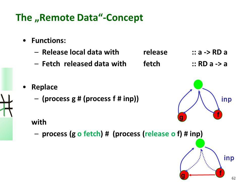 "The ""Remote Data""-Concept Functions: –Release local data with release:: a -> RD a –Fetch released data with fetch :: RD a -> a Replace –(process g # ("