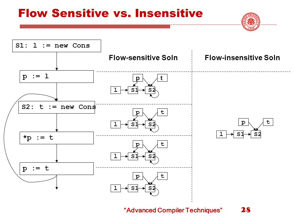 Flow Sensitive vs.