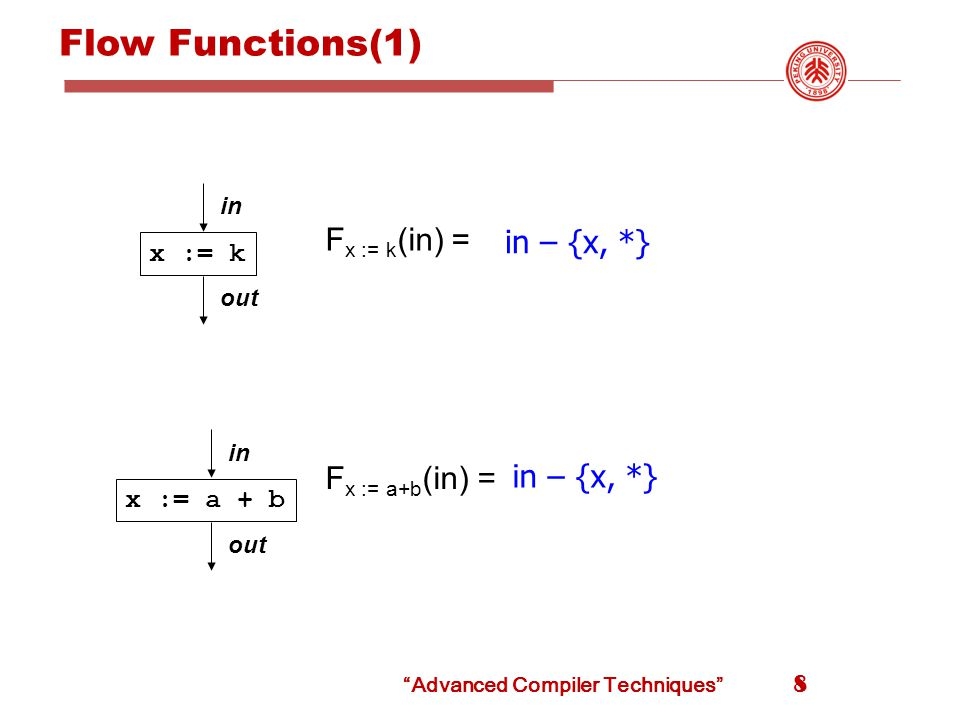 Flow Functions(1) 8 x := a + b in out F x := a+b (in) = x := k in out F x := k (in) = in – {x, *} Advanced Compiler Techniques