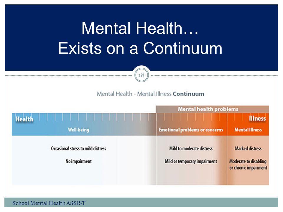 Mental Health… Exists on a Continuum 18 School Mental Health ASSIST
