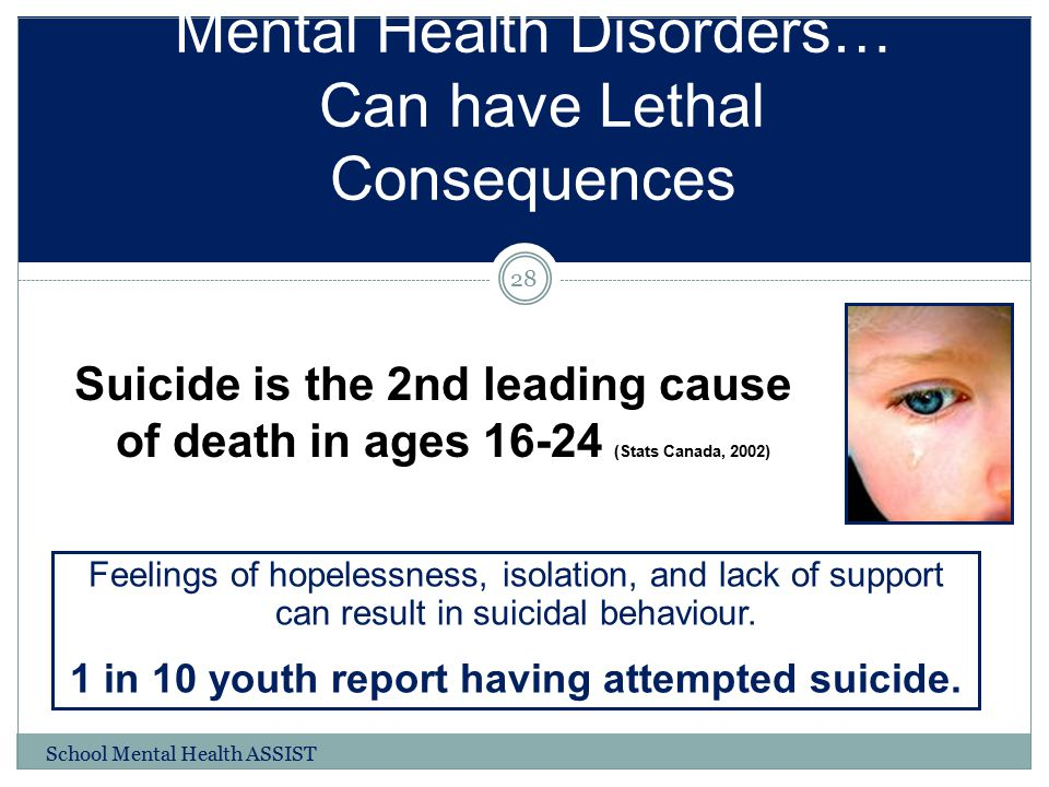Mental Health Disorders… Can have Lethal Consequences Feelings of hopelessness, isolation, and lack of support can result in suicidal behaviour. 1 in