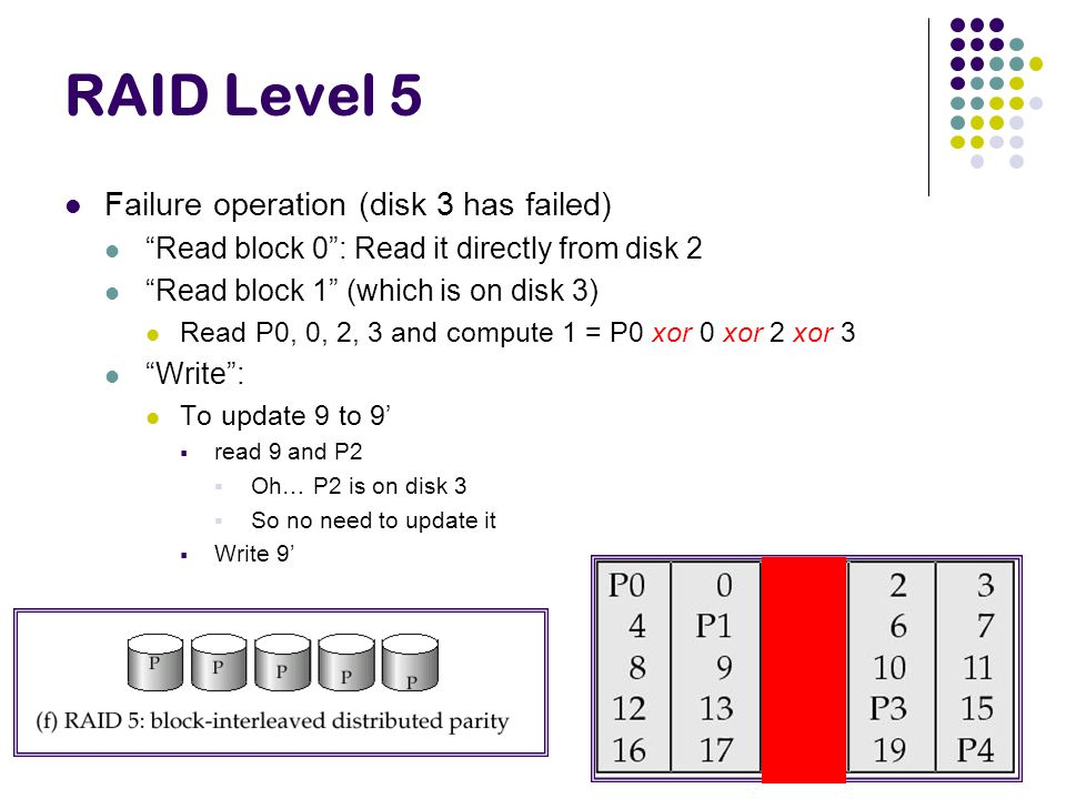 RAID Level 5 Failure operation (disk 3 has failed) Read block 0 : Read it directly from disk 2 Read block 1 (which is on disk 3) Read P0, 0, 2, 3 and compute 1 = P0 xor 0 xor 2 xor 3 Write : To update 9 to 9'  read 9 and P2  Oh… P2 is on disk 3  So no need to update it  Write 9'