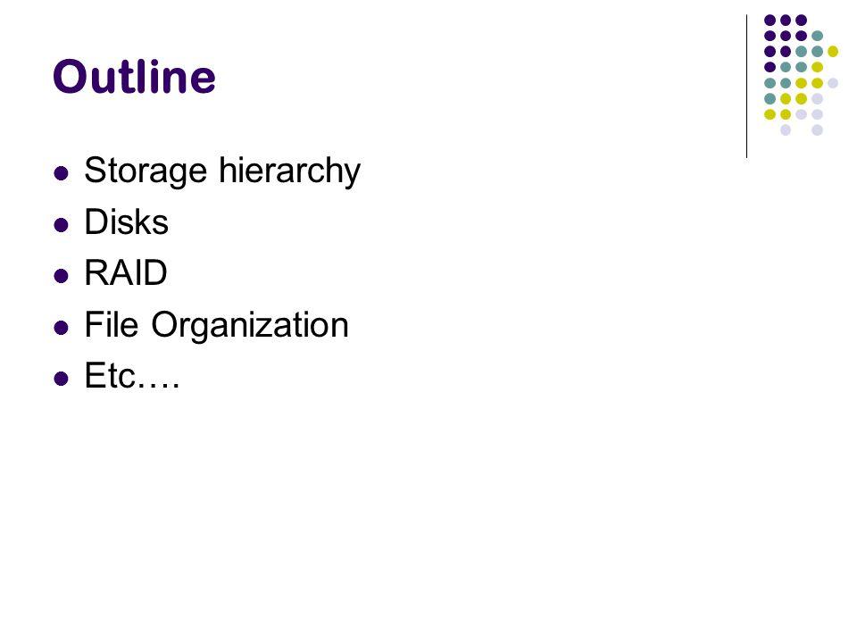 Outline Storage hierarchy Disks RAID File Organization Etc….