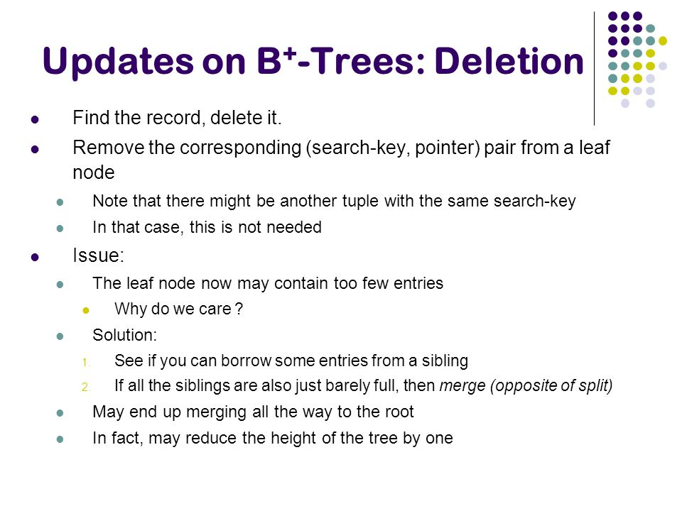 Updates on B + -Trees: Deletion Find the record, delete it.