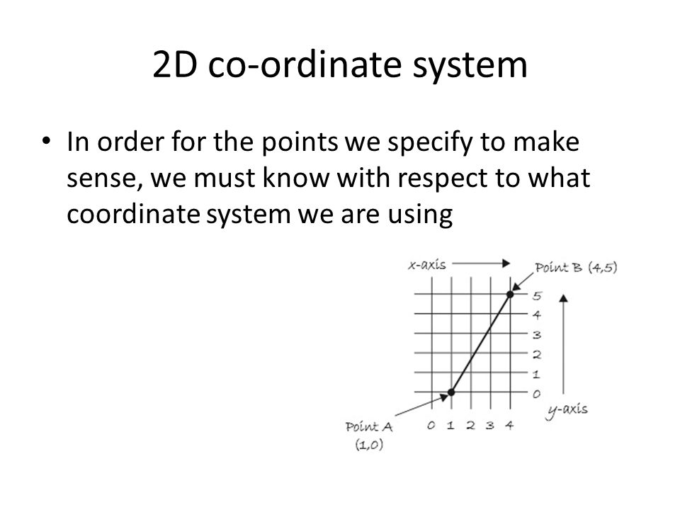 2D co-ordinate system In order for the points we specify to make sense, we must know with respect to what coordinate system we are using