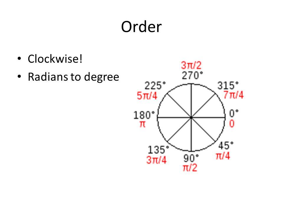 Order Clockwise! Radians to degree