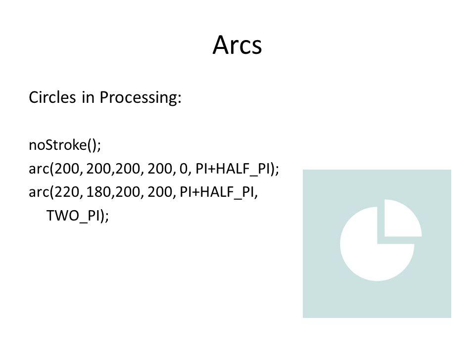 Arcs Circles in Processing: noStroke(); arc(200, 200,200, 200, 0, PI+HALF_PI); arc(220, 180,200, 200, PI+HALF_PI, TWO_PI);