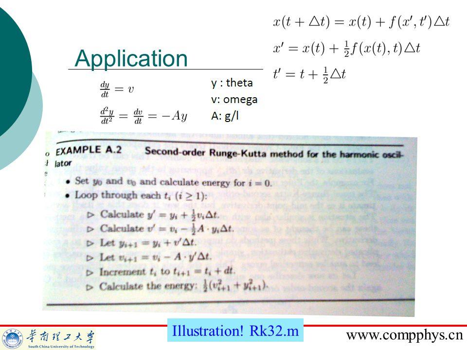 www.compphys.cn Application Illustration! Rk32.m