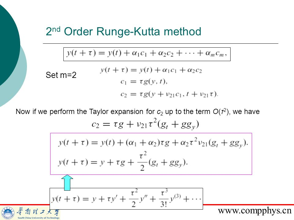 www.compphys.cn 2 nd Order Runge-Kutta method Set m=2 Now if we perform the Taylor expansion for c 2 up to the term O(τ 2 ), we have