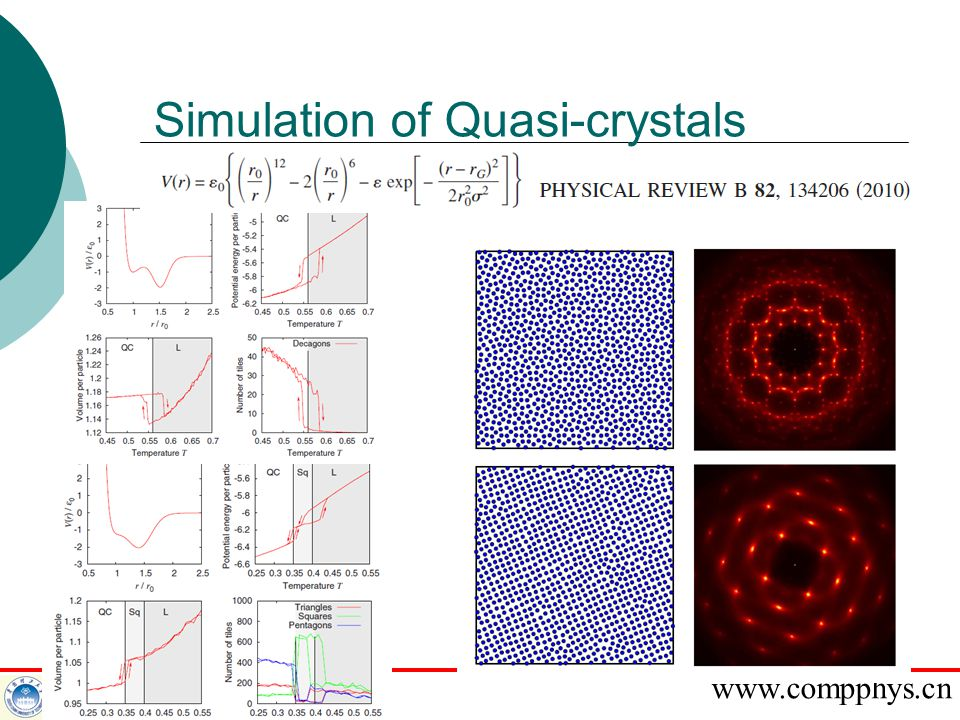 www.compphys.cn Simulation of Quasi-crystals