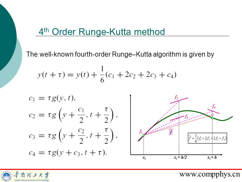 www.compphys.cn 4 th Order Runge-Kutta method The well-known fourth-order Runge–Kutta algorithm is given by