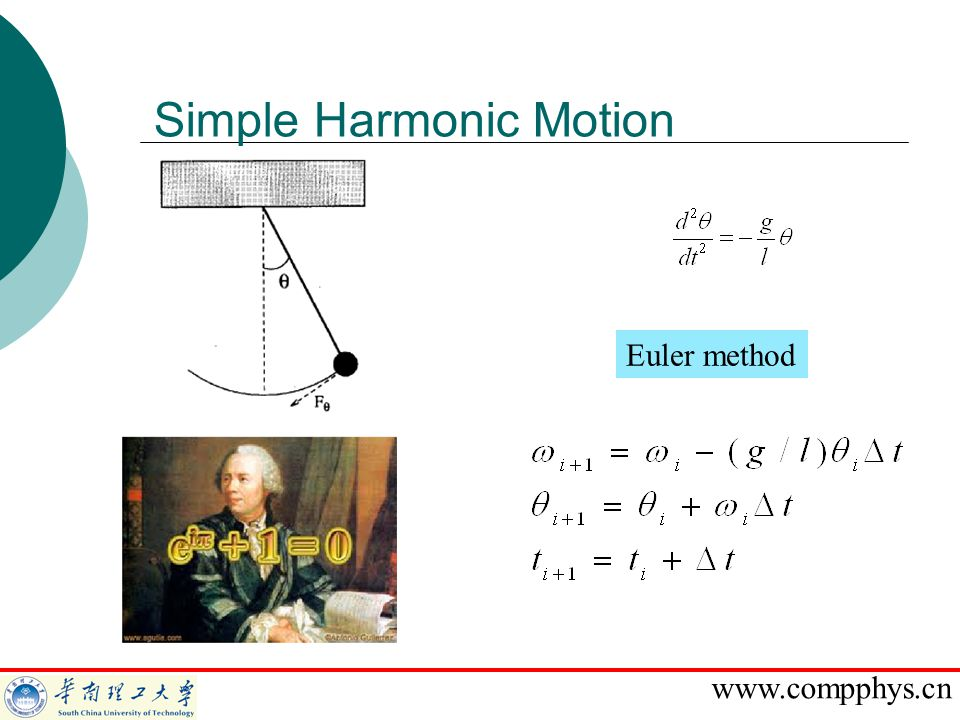 www.compphys.cn Problem with Euler Method Energy not conserved with Euler method.