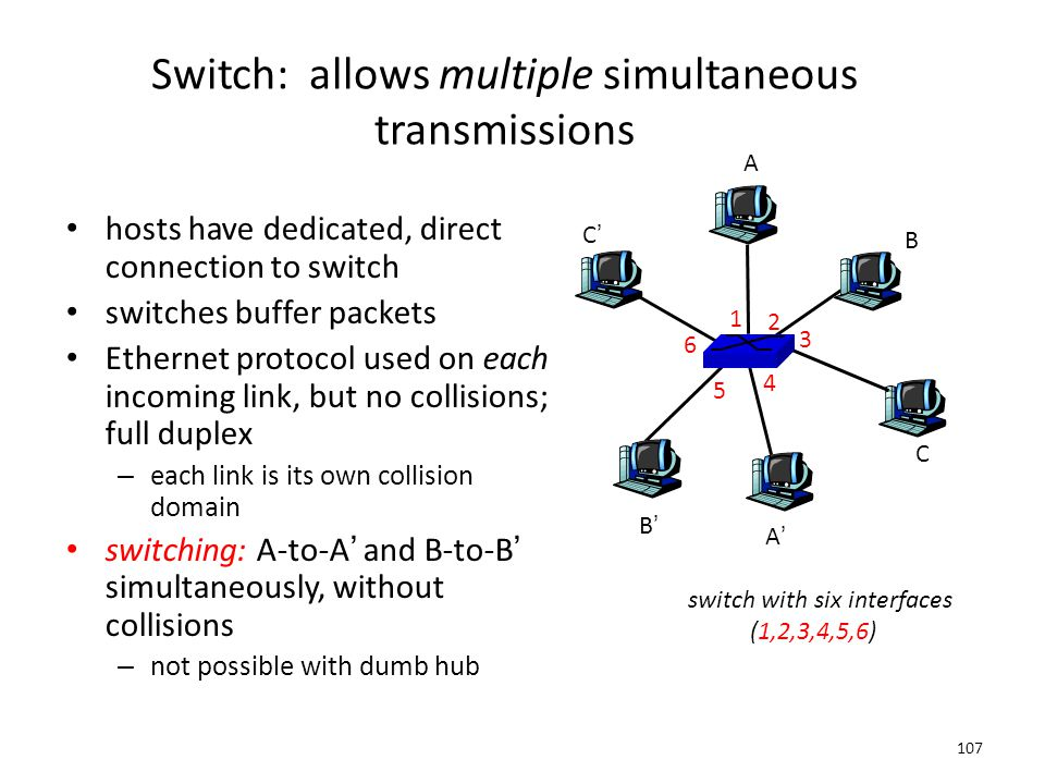 107 Switch: allows multiple simultaneous transmissions hosts have dedicated, direct connection to switch switches buffer packets Ethernet protocol use
