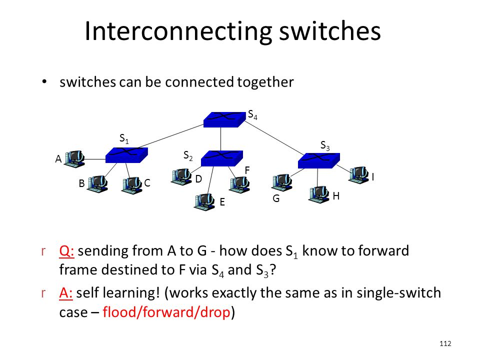 112 Interconnecting switches switches can be connected together A B r Q: sending from A to G - how does S 1 know to forward frame destined to F via S