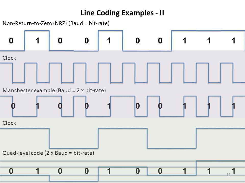 0101111000 Non-Return-to-Zero (NRZ) (Baud = bit-rate) Manchester example (Baud = 2 x bit-rate) Clock Line Coding Examples - II 0101111000 0101111000 Q