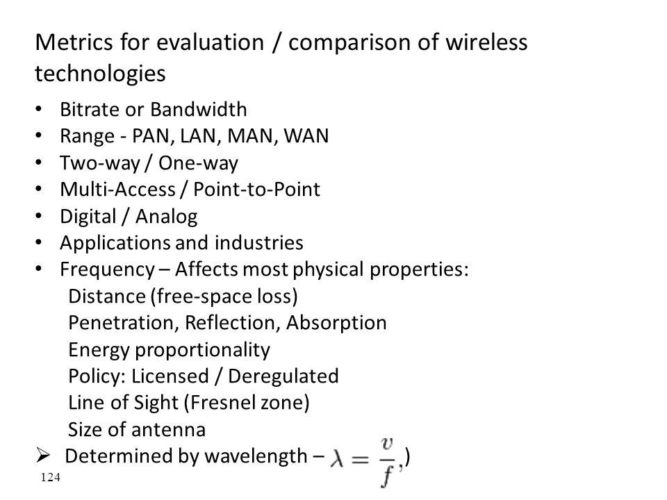 124 Metrics for evaluation / comparison of wireless technologies Bitrate or Bandwidth Range - PAN, LAN, MAN, WAN Two-way / One-way Multi-Access / Poin