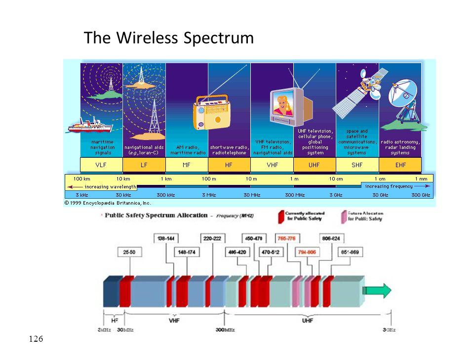 126 The Wireless Spectrum