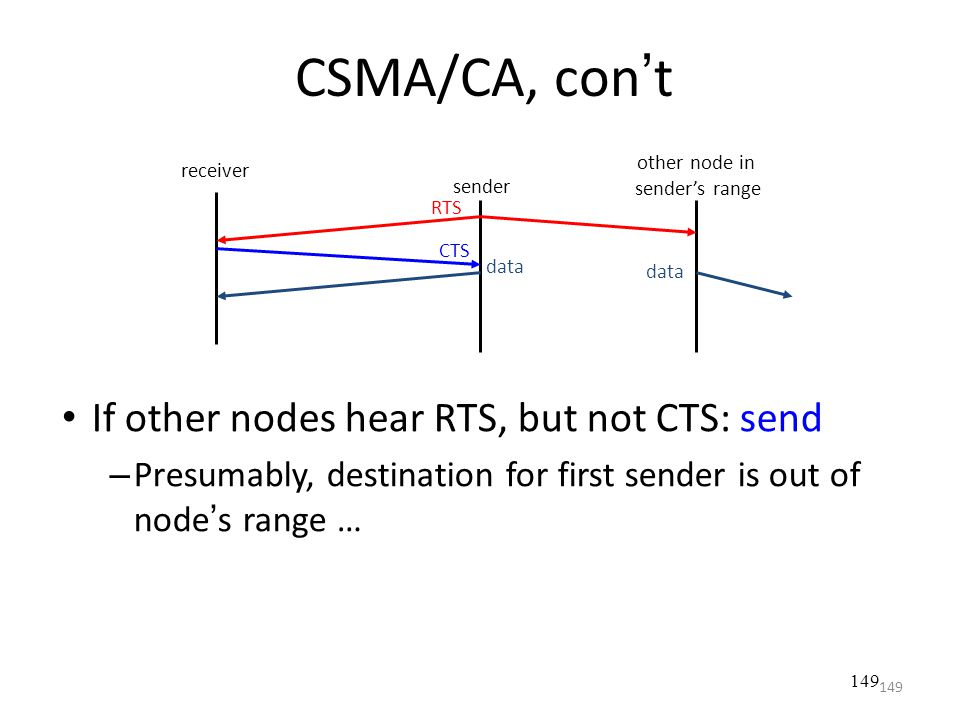 149 CSMA/CA, con't If other nodes hear RTS, but not CTS: send – Presumably, destination for first sender is out of node's range … sender receiver othe