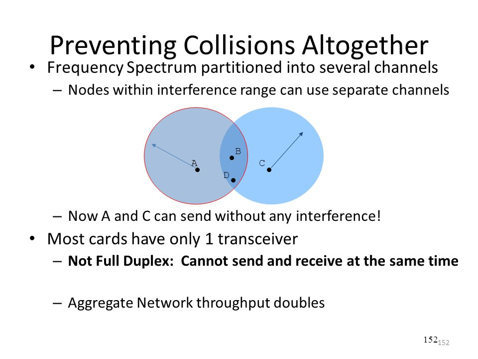 Preventing Collisions Altogether Frequency Spectrum partitioned into several channels – Nodes within interference range can use separate channels – No