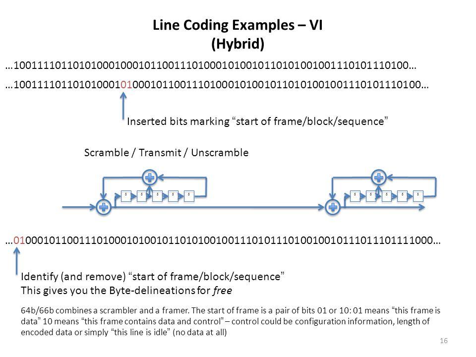 """Line Coding Examples – VI (Hybrid) δδδδδ δδδδδ …100111101101010001000101100111010001010010110101001001110101110100… Inserted bits marking """"start of fr"""