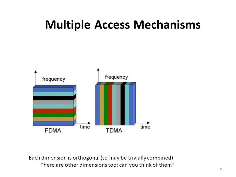 Multiple Access Mechanisms Each dimension is orthogonal (so may be trivially combined) There are other dimensions too; can you think of them? 18