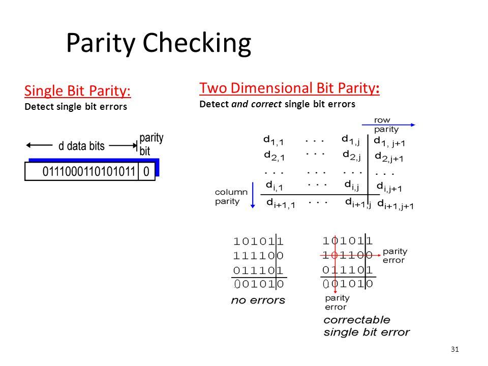 31 Parity Checking Single Bit Parity: Detect single bit errors Two Dimensional Bit Parity: Detect and correct single bit errors 0 0