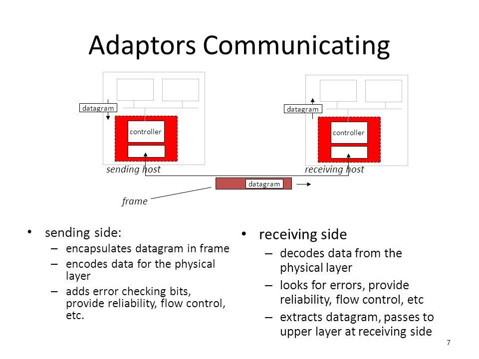 7 Adaptors Communicating sending side: – encapsulates datagram in frame – encodes data for the physical layer – adds error checking bits, provide reli