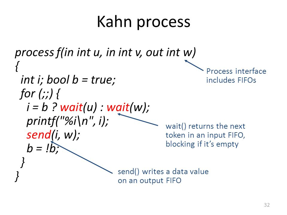 Kahn process 32 process f(in int u, in int v, out int w) { int i; bool b = true; for (;;) { i = b ? wait(u) : wait(w); printf(