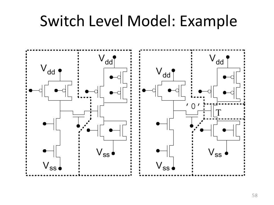 58 Switch Level Model: Example