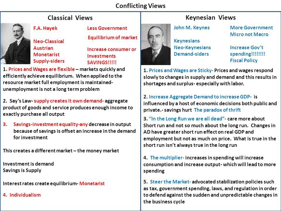 Conflicting Views Classical Views Keynesian Views 1.