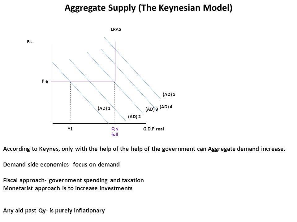 How to fix the economy.According to...