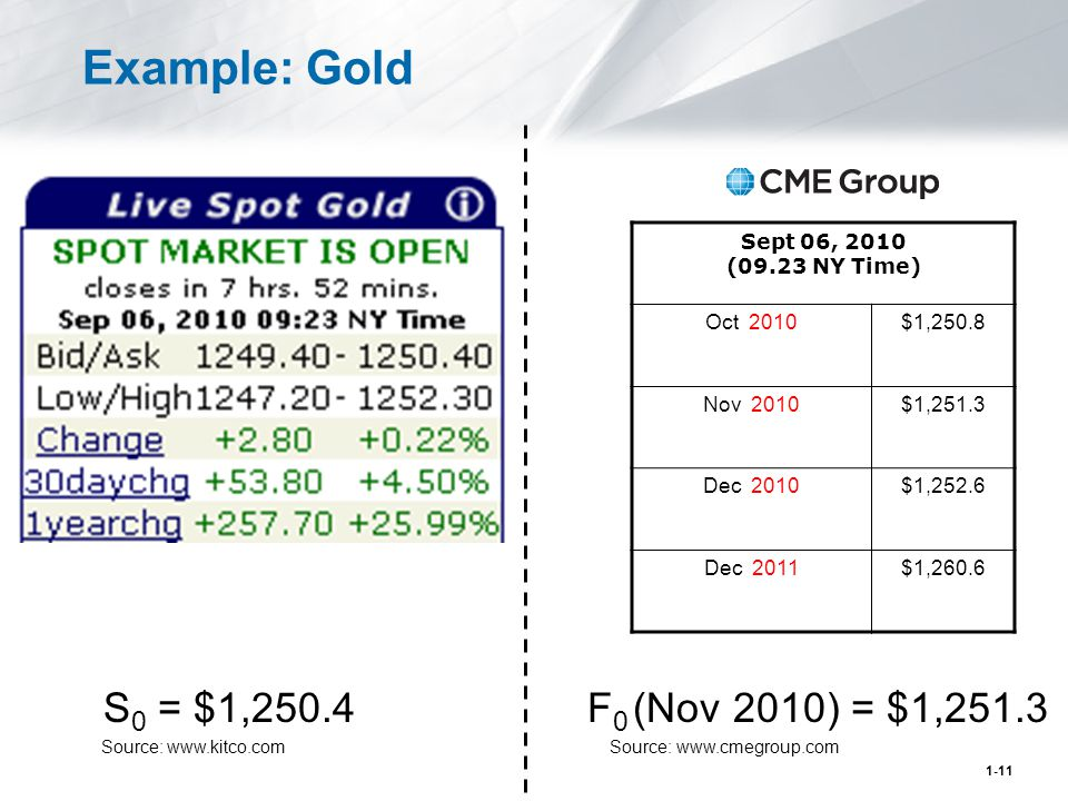 1-11 Example: Gold Sept 06, 2010 (09.23 NY Time) Oct 2010$1,250.8 Nov 2010$1,251.3 Dec 2010$1,252.6 Dec 2011$1,260.6 S 0 = $1,250.4 F 0 (Nov 2010) = $1,251.3 Source: www.kitco.com Source: www.cmegroup.com