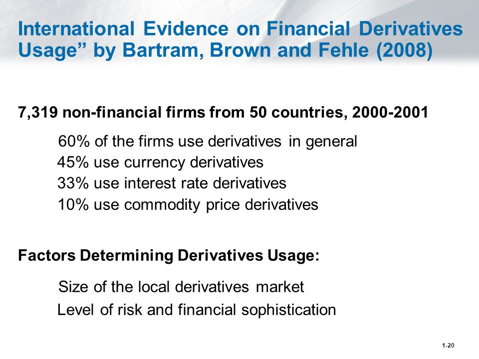 International Evidence on Financial Derivatives Usage by Bartram, Brown and Fehle (2008) 7,319 non-financial firms from 50 countries, 2000-2001 60% of the firms use derivatives in general 45% use currency derivatives 33% use interest rate derivatives 10% use commodity price derivatives Factors Determining Derivatives Usage: Size of the local derivatives market Level of risk and financial sophistication 1-20