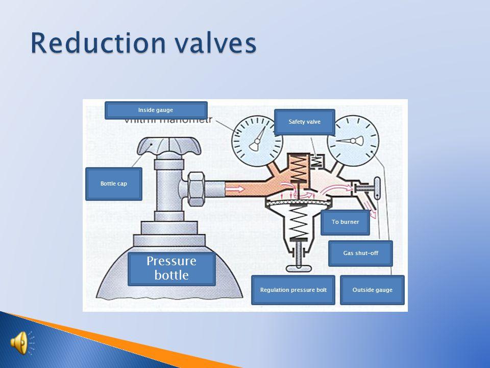 White painting Reduction valve Porous mass aceto ne 2 Acetylene bottle