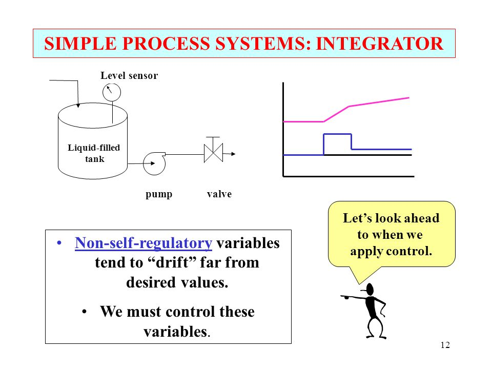 """SIMPLE PROCESS SYSTEMS: INTEGRATOR pumpvalve Level sensor Liquid-filled tank Non-self-regulatory variables tend to """"drift"""" far from desired values. We"""