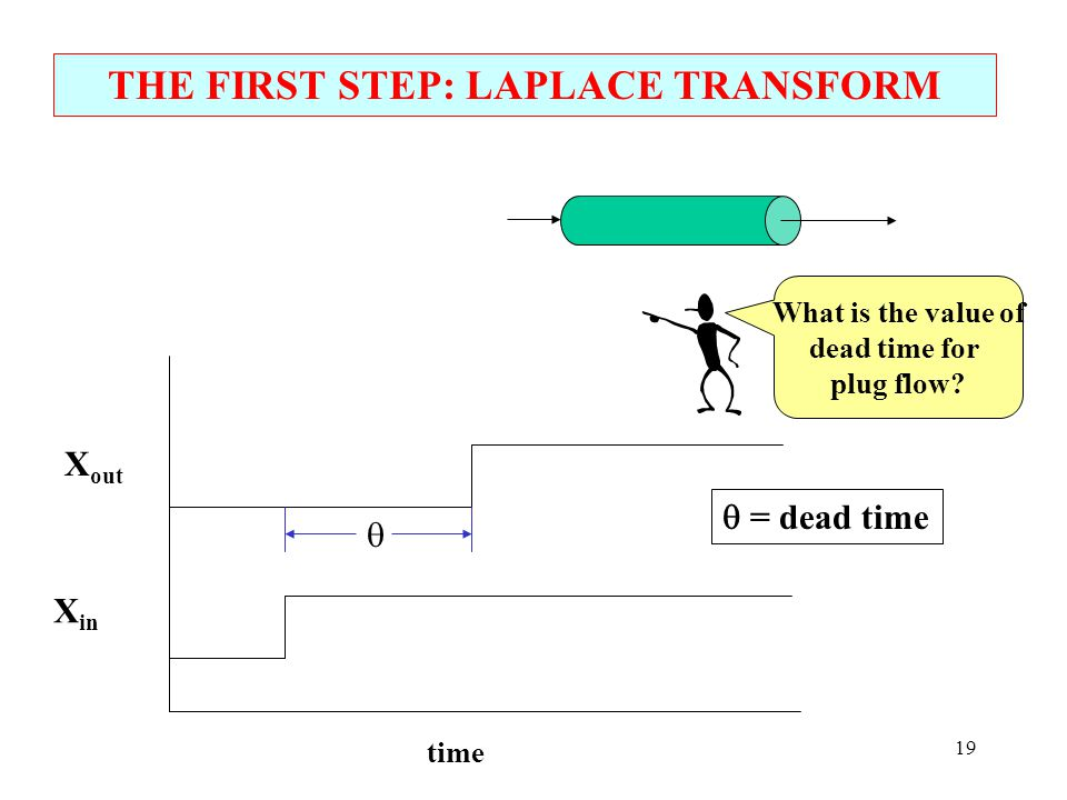 THE FIRST STEP: LAPLACE TRANSFORM time X in X out  = dead time  What is the value of dead time for plug flow? 19