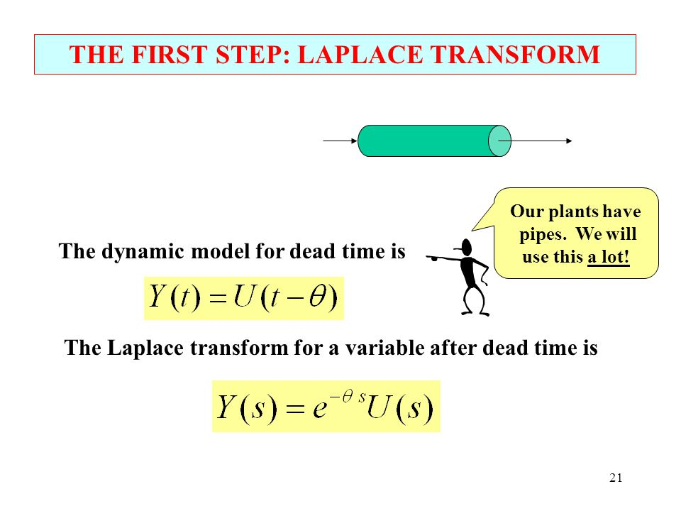 THE FIRST STEP: LAPLACE TRANSFORM The dynamic model for dead time is The Laplace transform for a variable after dead time is Our plants have pipes. We