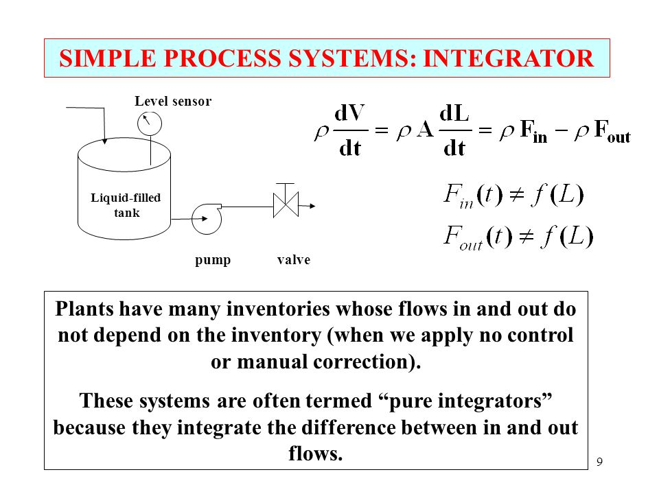 SIMPLE PROCESS SYSTEMS: INTEGRATOR pumpvalve Level sensor Liquid-filled tank Plants have many inventories whose flows in and out do not depend on the