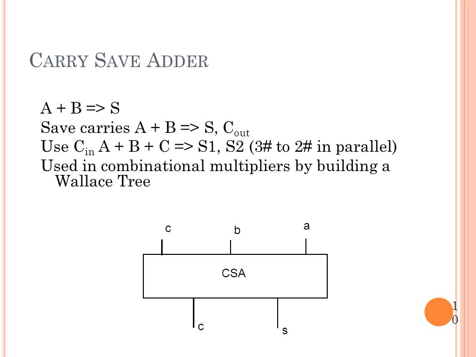 C ARRY S AVE A DDER A + B => S Save carries A + B => S, C out Use C in A + B + C => S1, S2 (3# to 2# in parallel) Used in combinational multipliers by