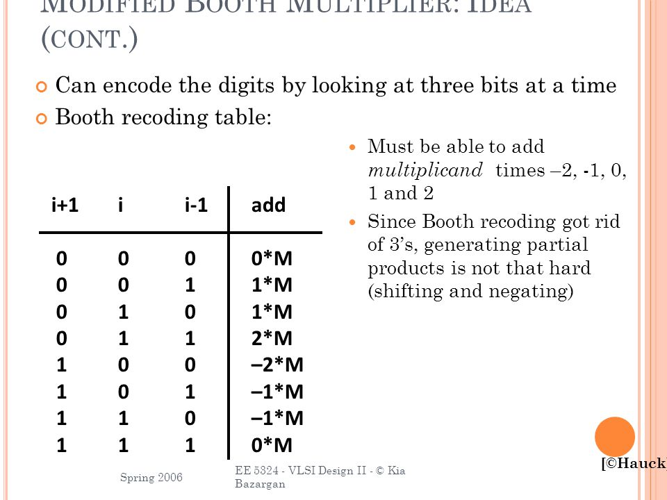 Spring 2006 EE 5324 - VLSI Design II - © Kia Bazargan 26 M ODIFIED B OOTH M ULTIPLIER : I DEA ( CONT.) Can encode the digits by looking at three bits