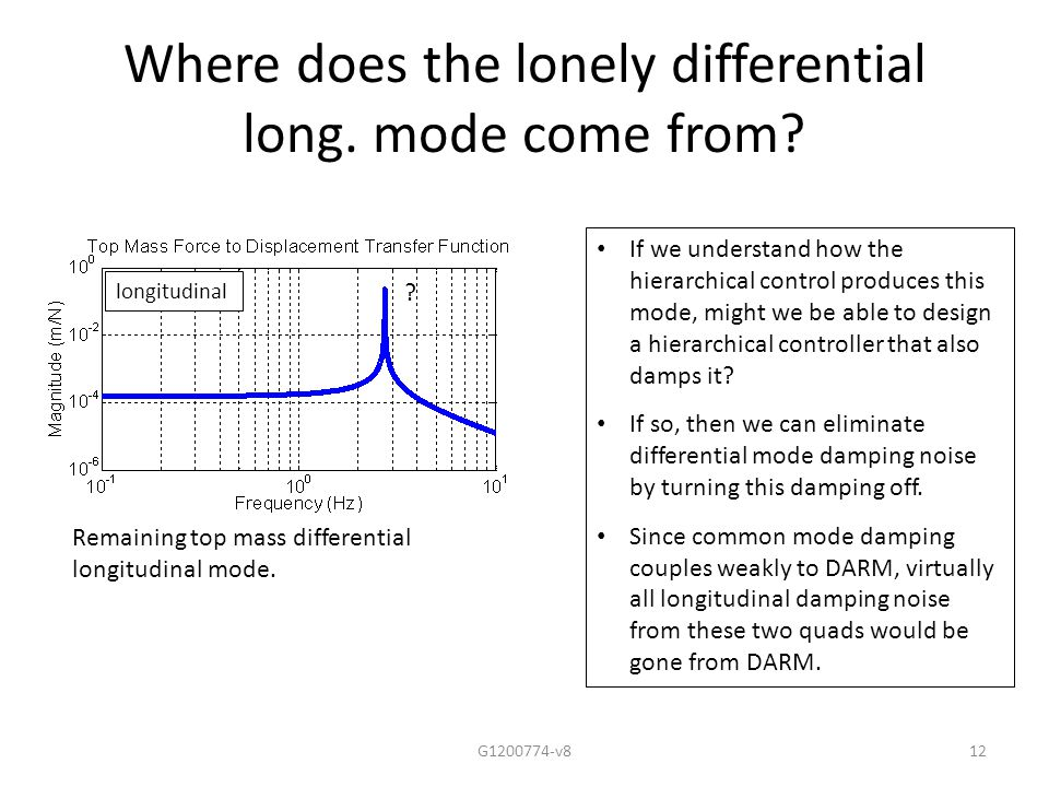 Where does the lonely differential long. mode come from? G1200774-v812 longitudinal ? Remaining top mass differential longitudinal mode. If we underst