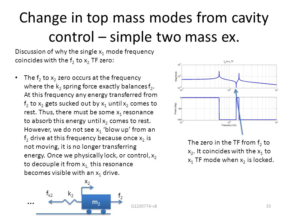 Change in top mass modes from cavity control – simple two mass ex. G1200774-v833 Discussion of why the single x 1 mode frequency coincides with the f