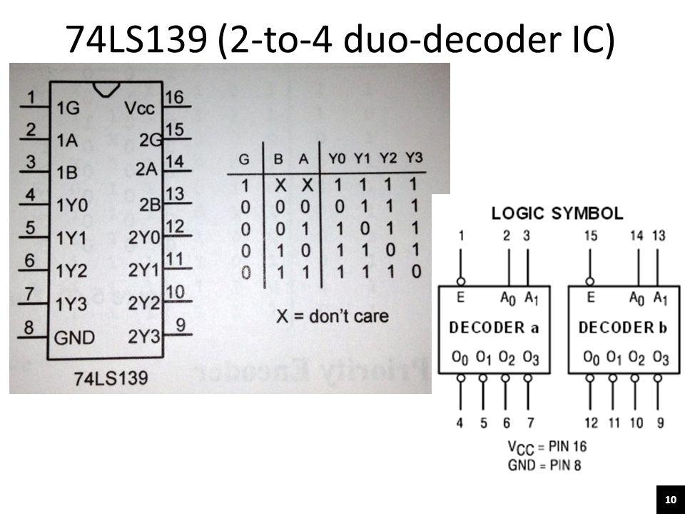 10 74LS139 (2-to-4 duo-decoder IC)