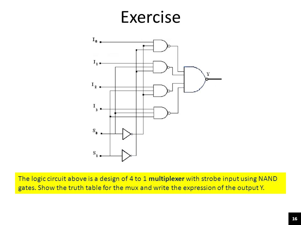 16 Exercise The logic circuit above is a design of 4 to 1 multiplexer with strobe input using NAND gates. Show the truth table for the mux and write t